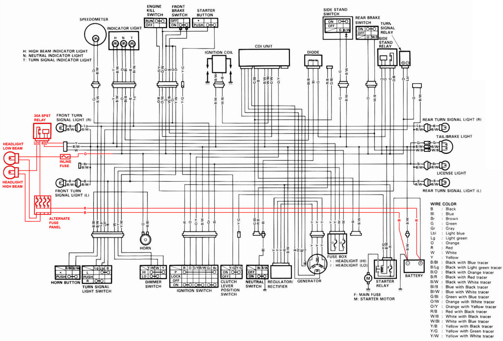 peterbilt headlight wiring harness wiring diagram schematics