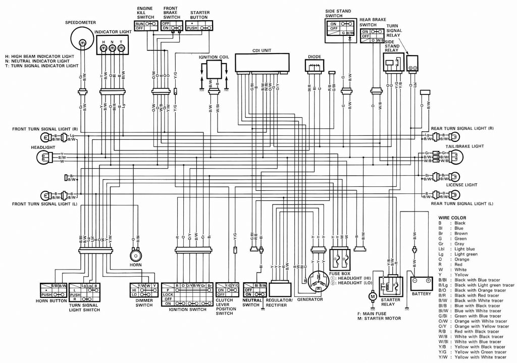 harley fatboy electrical schematic