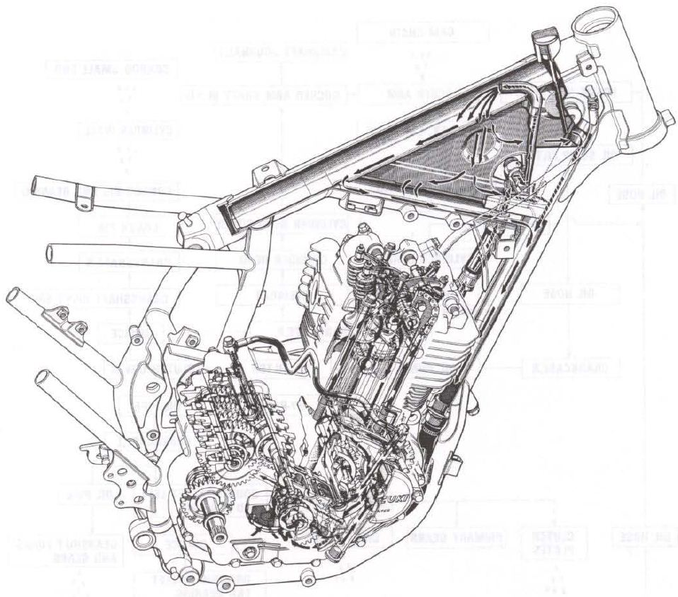 Dr350 Thread Page 2095 Adventure Rider Suzuki Rm 250 Engine Diagram Img
